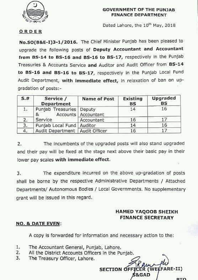 UP-GRADATION OF DEPUTY ACCOUNTANT, ACCOUNTANT, AUDITOR AND AUDITOR OFFICER