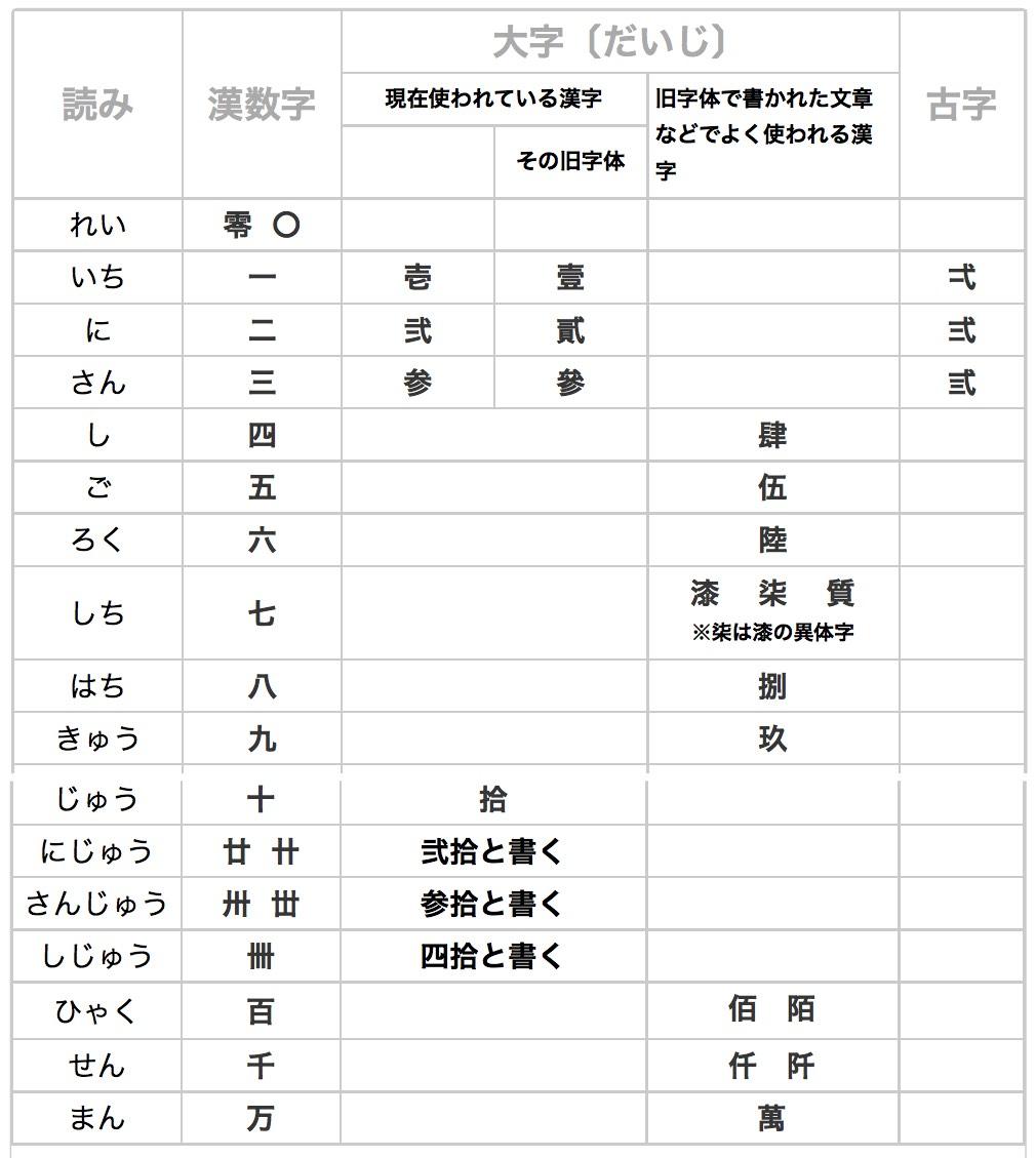 夕凪亭別館(写真館): 大字(金...