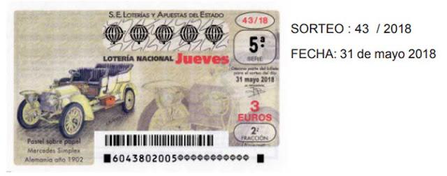 loteria nacional del jueves 31 de mayo de 2018
