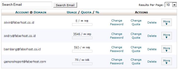 cara mengelola akun email - FaberHost.com