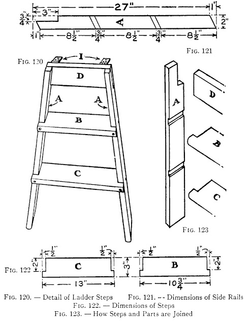 Folding step stool woodworking plan - How to make a step ladder stool - 3