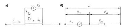 Схемы включения устройств для расширения пределов измерений приборов постоянного тока