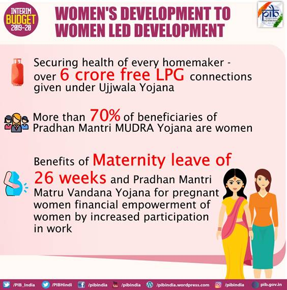 interim-budget-2019-Women-maternity-leave