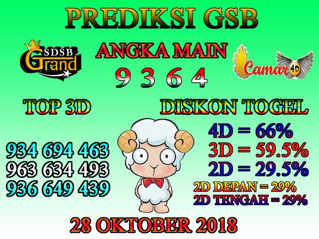 Prediksi Togel GSB 28 Oktober 2018
