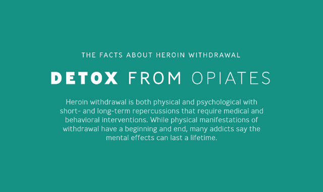 Heroin Detox & Opioid Withdrawal