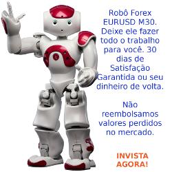 E micro forex