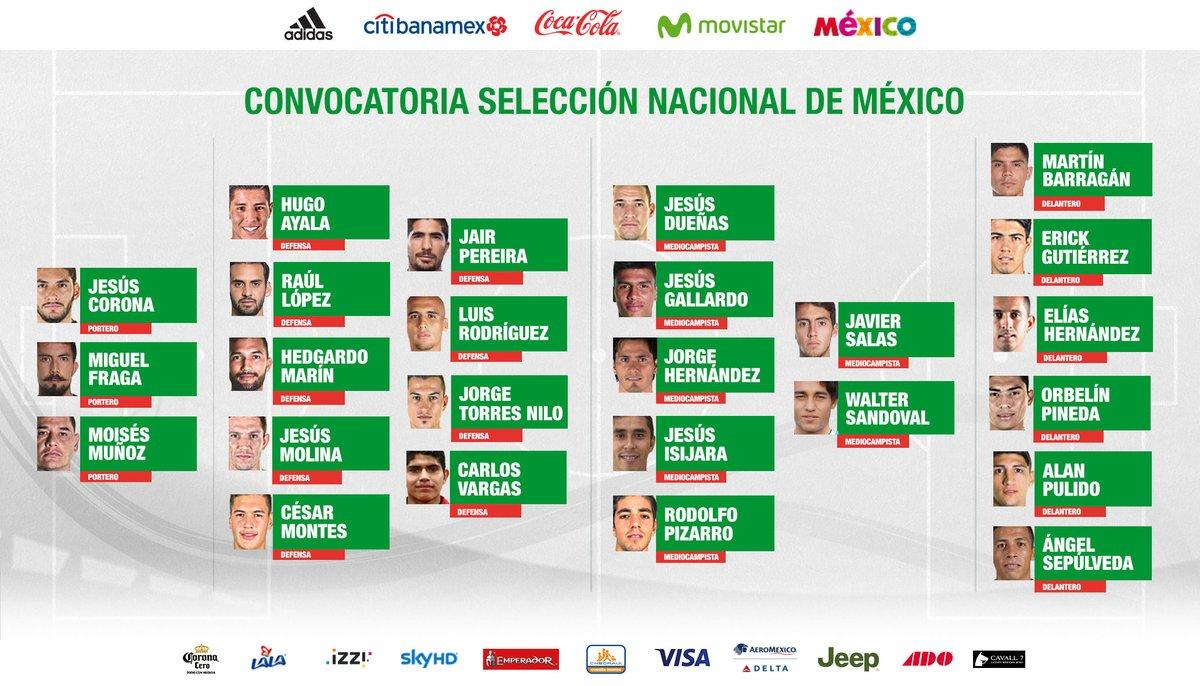 Los convocados a la Copa Oro.