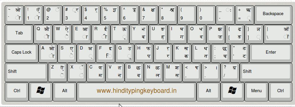 Hindi Typing Keyboard: Inscript