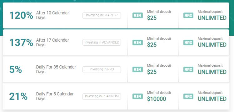 Инвестиционные планы Bankroi