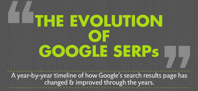 The Evolution Of Google SERPs [Infographic]