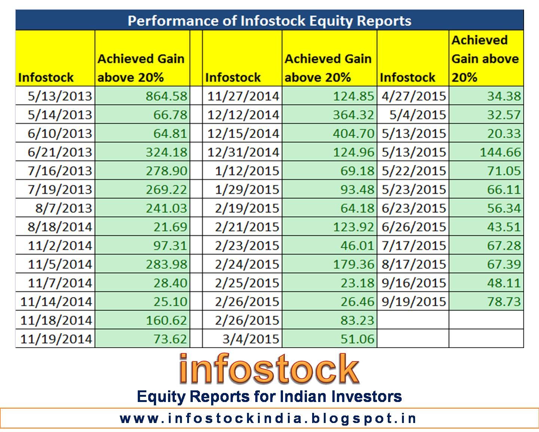 indian stock market analysis pdf