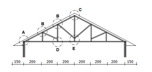 Image Result For Desain Atap