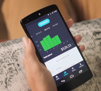 Contoh penggunan Aplikasi UBER