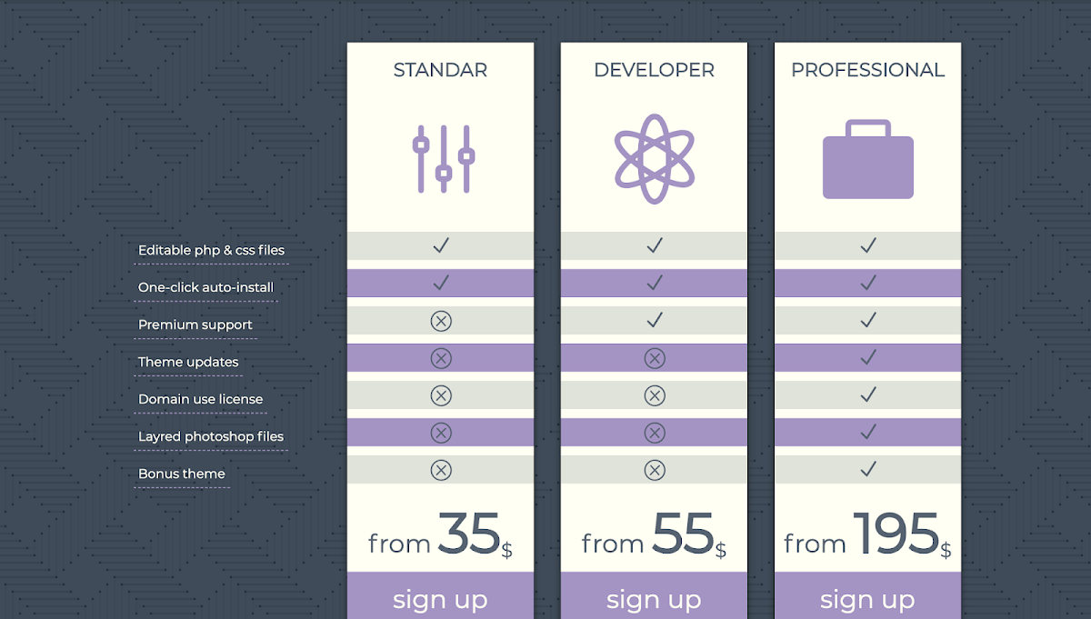Responsive pricing table CSS3