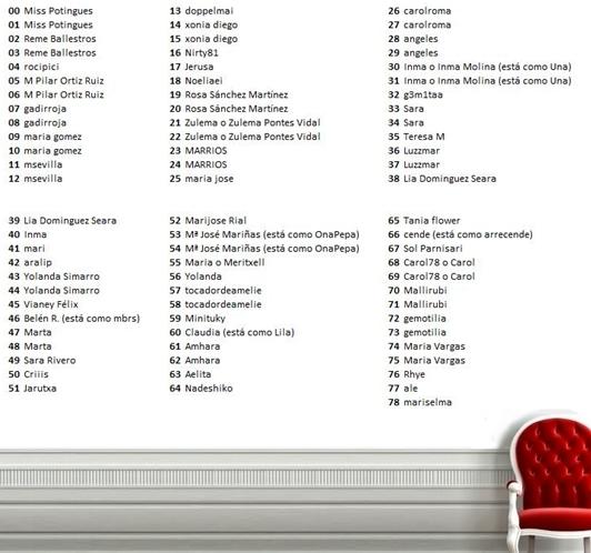 LTM Sorteo Cumpleblog listado de participantes