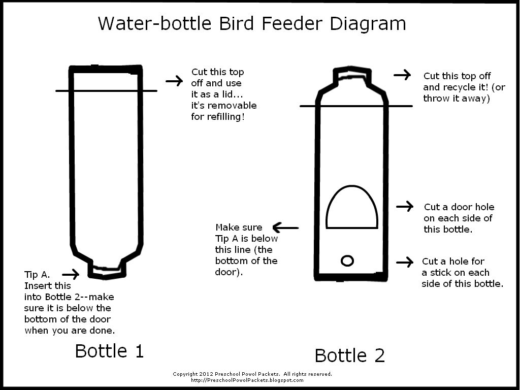 How to make a bird feeder from water bottles tutorial for Simple bird feeder plans for kids