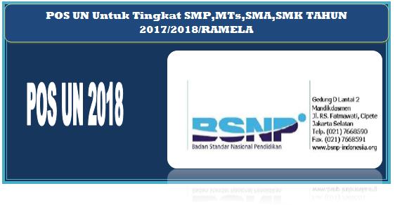 Pos UN 2018 SMP/MTs SMA/SMK/MA BNSP