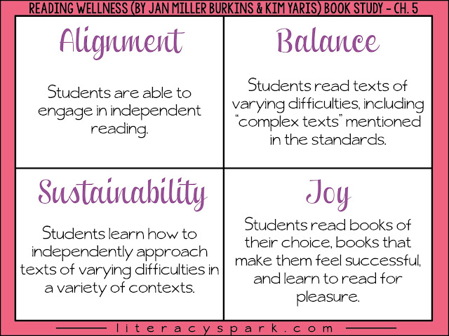 "What is a ""just right"" text?  Chapter 5 of Reading Wellness suggests there is a broad range of texts that are appropriate for independent reading.  Learn a fun, hands on analogy you can use to help describe different levels of texts."