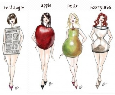 You Are What You Wear - For Teens: Body Shapes