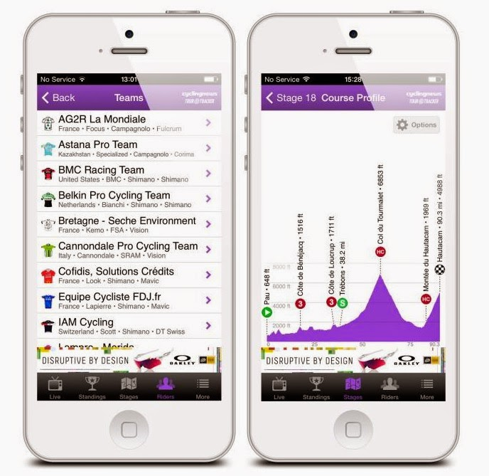 cyclingnews+app - Jak już kibicować...
