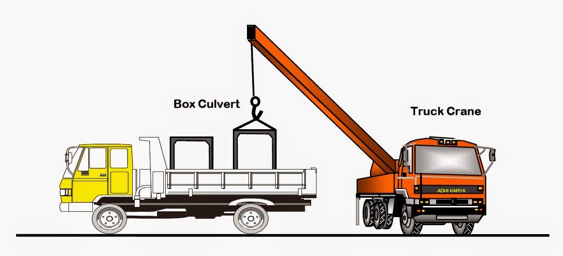 pengadaan box culvert