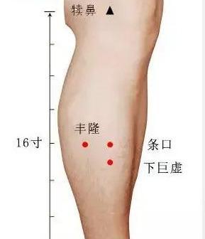 淋巴不通,一身是病!1 次淋巴艾灸,勝過10 次美容護理!(頸部淋巴、腋下淋巴、腹股溝淋巴)