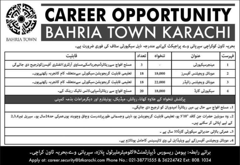 Bahria Town Karachi New Jobs 2019