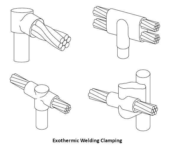 Earthing System Components
