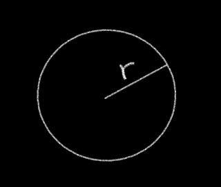 Mencari Luas Lingkaran