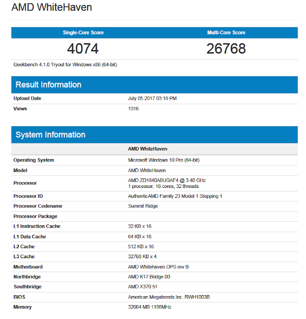 The Ryzen Threadripper 16C 32T is a new present in AMD GeekBench benchmark database is optimization phase of its performance