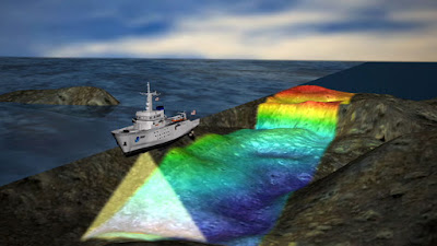 Menghitung Kedalaman Dasar Laut