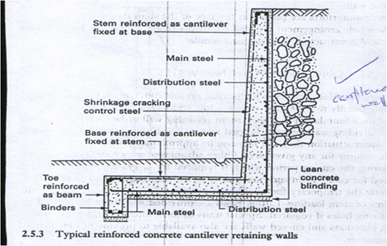 #047 Cantilever retaining walls Specification and details