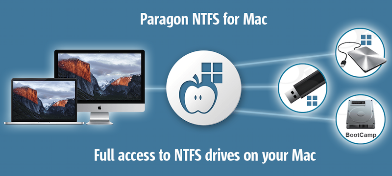 Read NTFS on Mac
