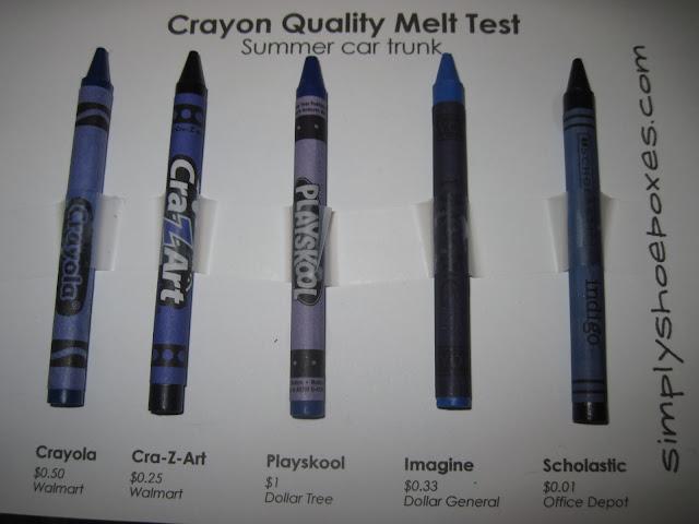 Hot car trunk crayon melting test.