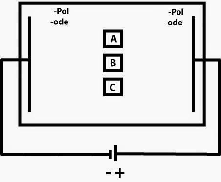 leitprogramm gentechnik lektion 12. Black Bedroom Furniture Sets. Home Design Ideas