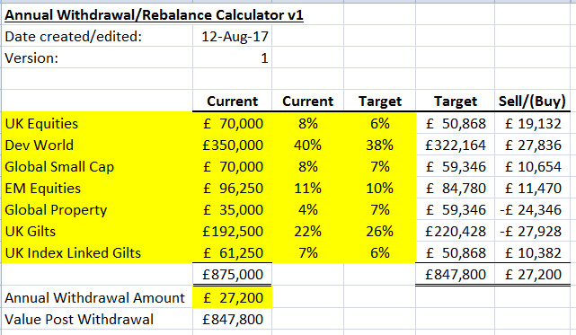 retirement investing today annual rebalancing excel calculator