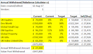 Annual Excel rebalancing calculator