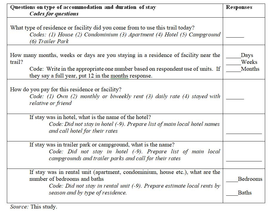 Table with questions on bicycle trails
