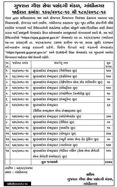 http://www.myojasupdate.com/2019/03/gsssb-recruitment-2367-supervisor.html