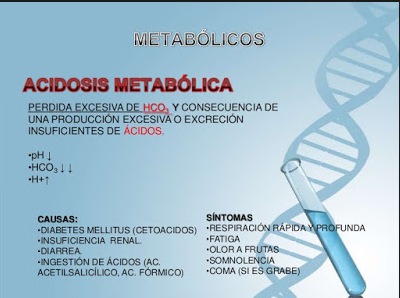 acidosis metabólica y diabetes mellitus