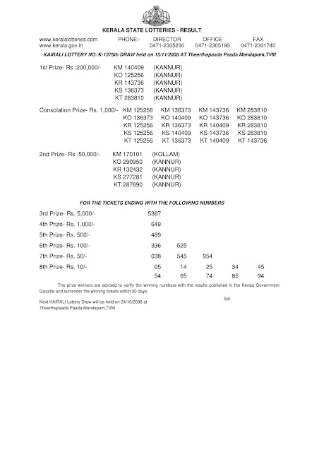 KAIRALI (K-1375) Kerala Lottery Result on November 15, 2008.
