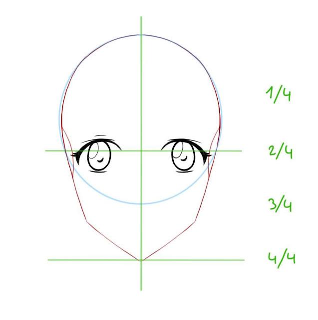 placer les yeux sur un visage de face manga