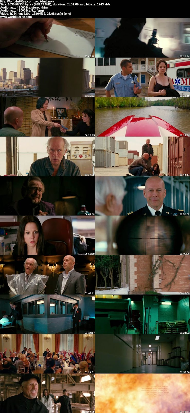 Red 2010 Hindi Dubbed