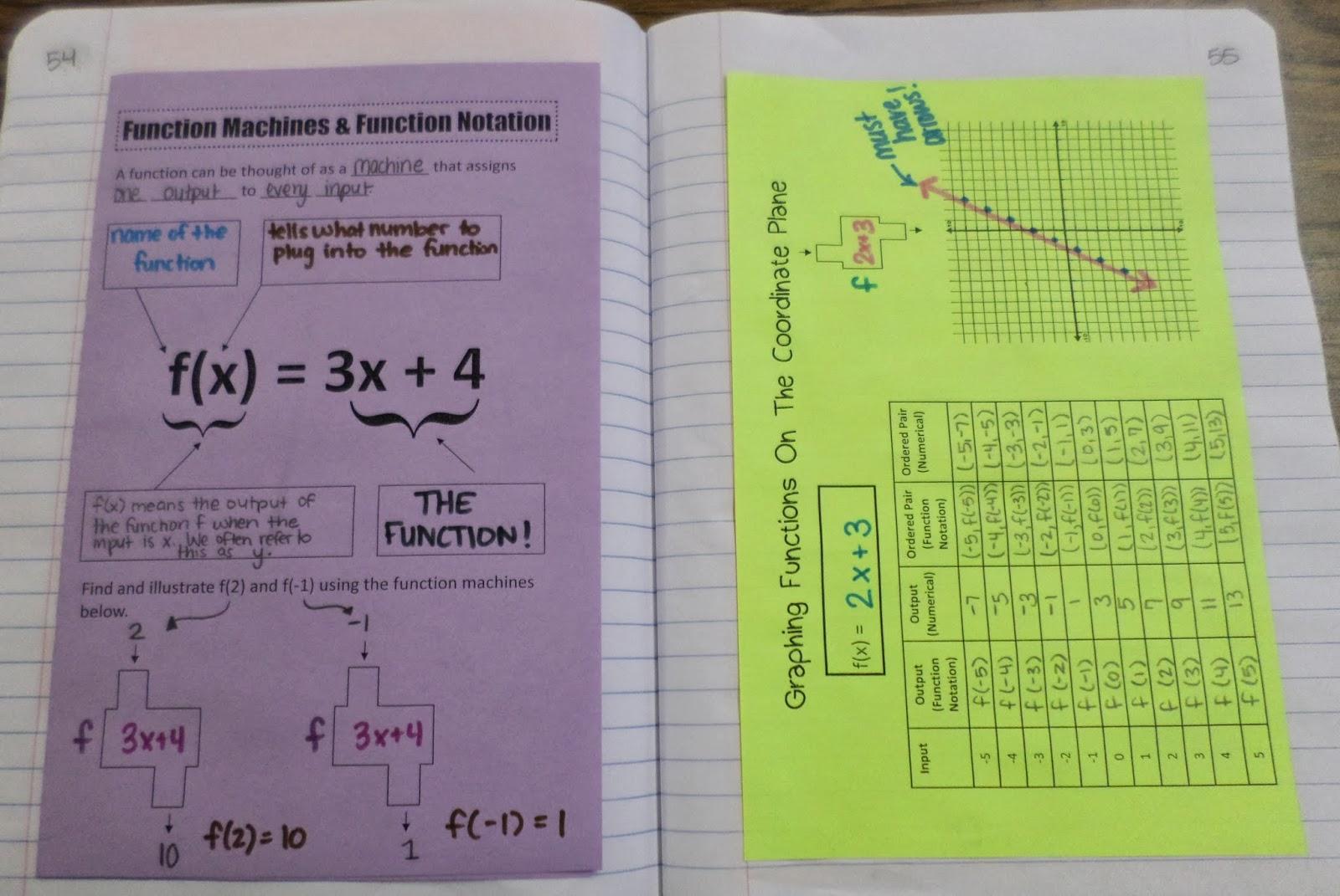 Math Love Fabulous Function Machines
