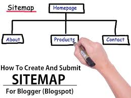How to Generate And Submit Your Blogspot Sitemap - Blogging Tips