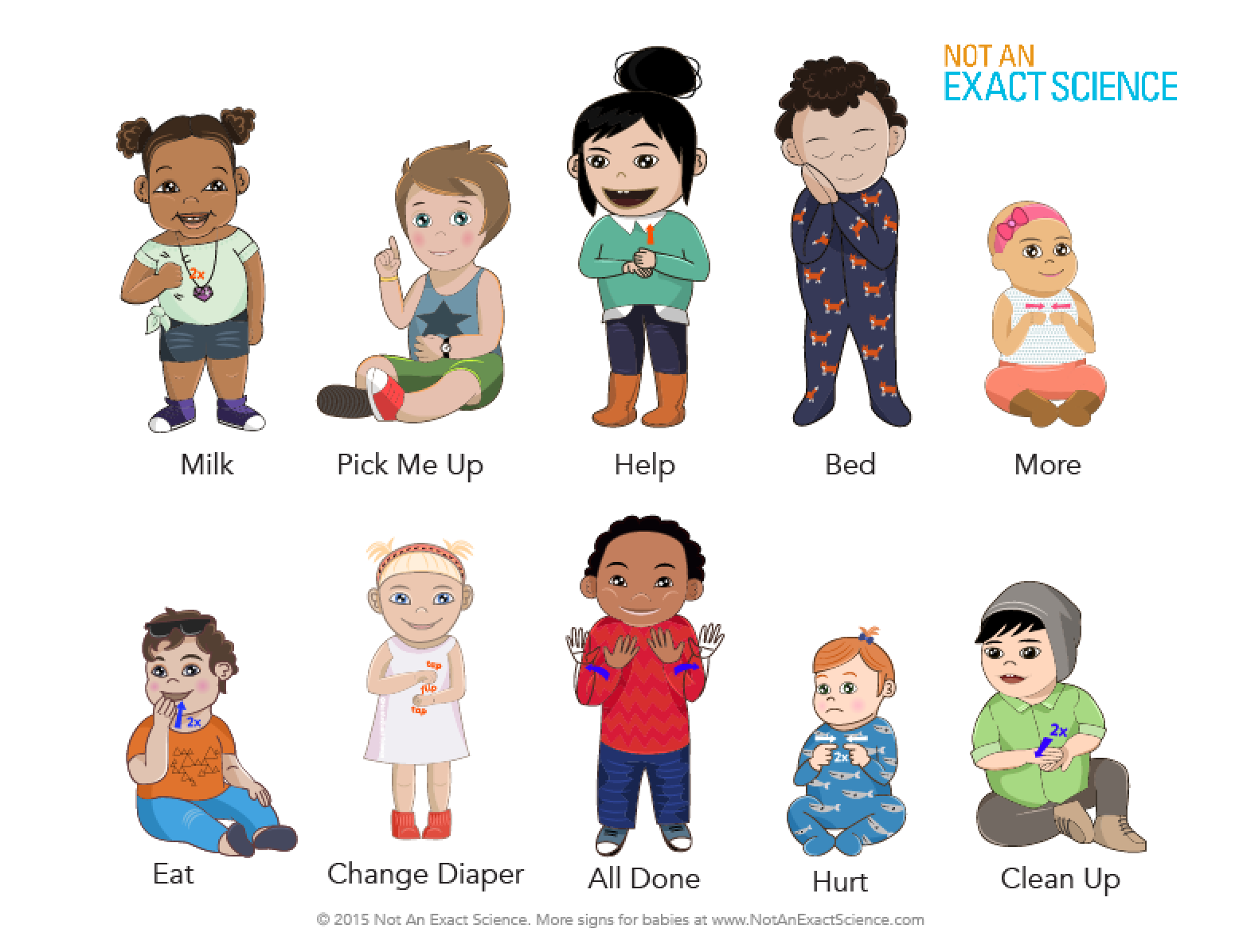 photo relating to Baby Sign Language Printable identified as 90 Kid Indicator LANGUAGE CHART Cost-free PRINTABLES, LANGUAGE No cost