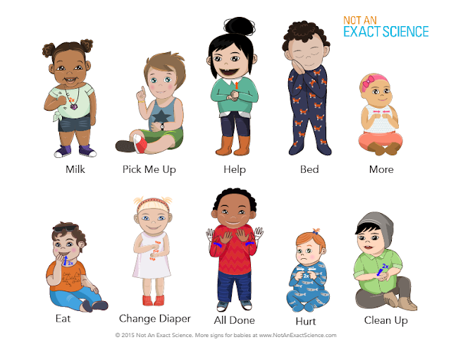 free baby sign Lanuae Chart Templates.