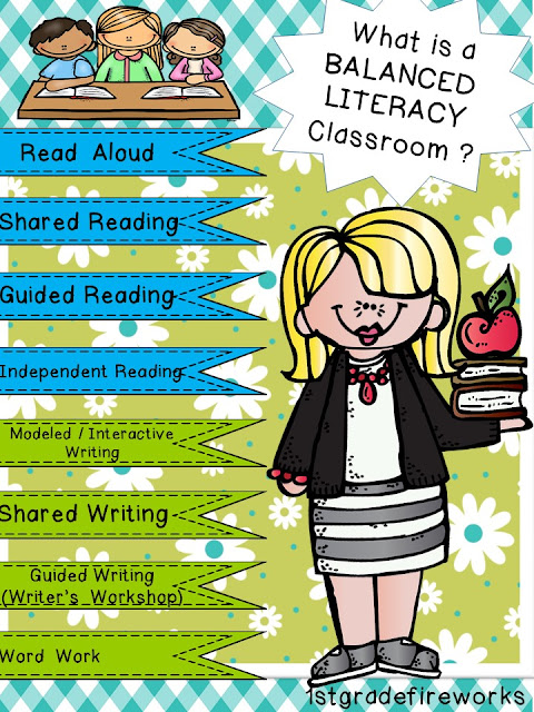 ALL of the elements needed for a Balanced Literacy classroom in one resource.