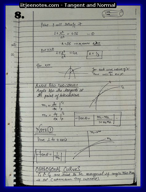 Tangent and Normal Notes3