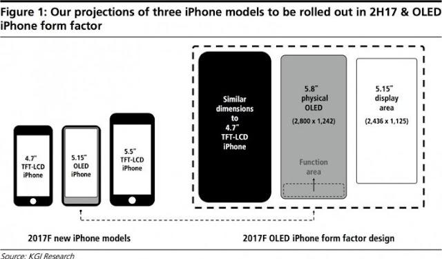 iPhone 8 Merubah Tombol Home Dengan Function Area